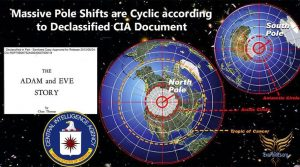 cia pole shift
